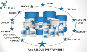Use Rescue Everywhere